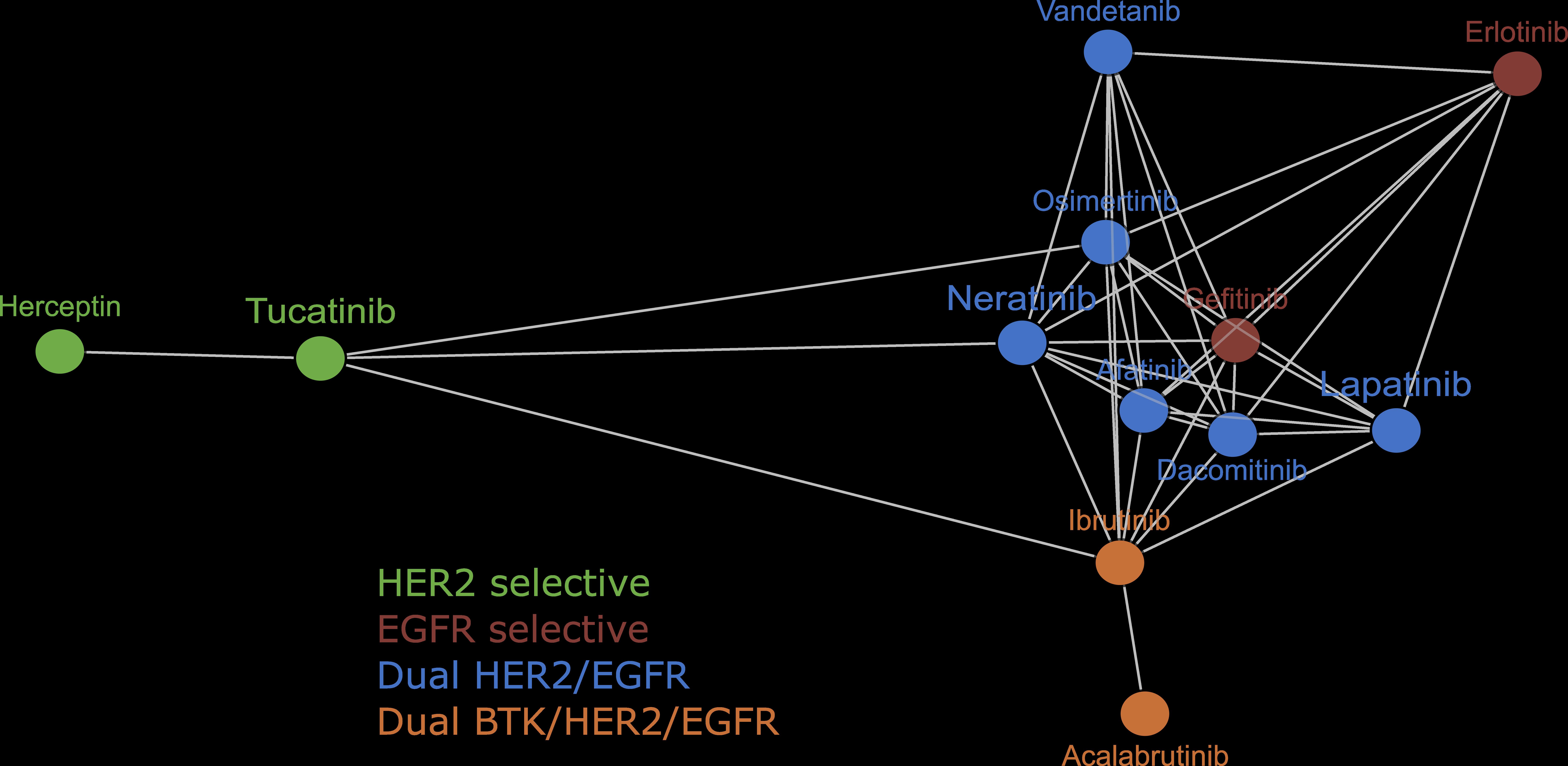 Clustering analysis_paper Conlon et al. (2021) BJC