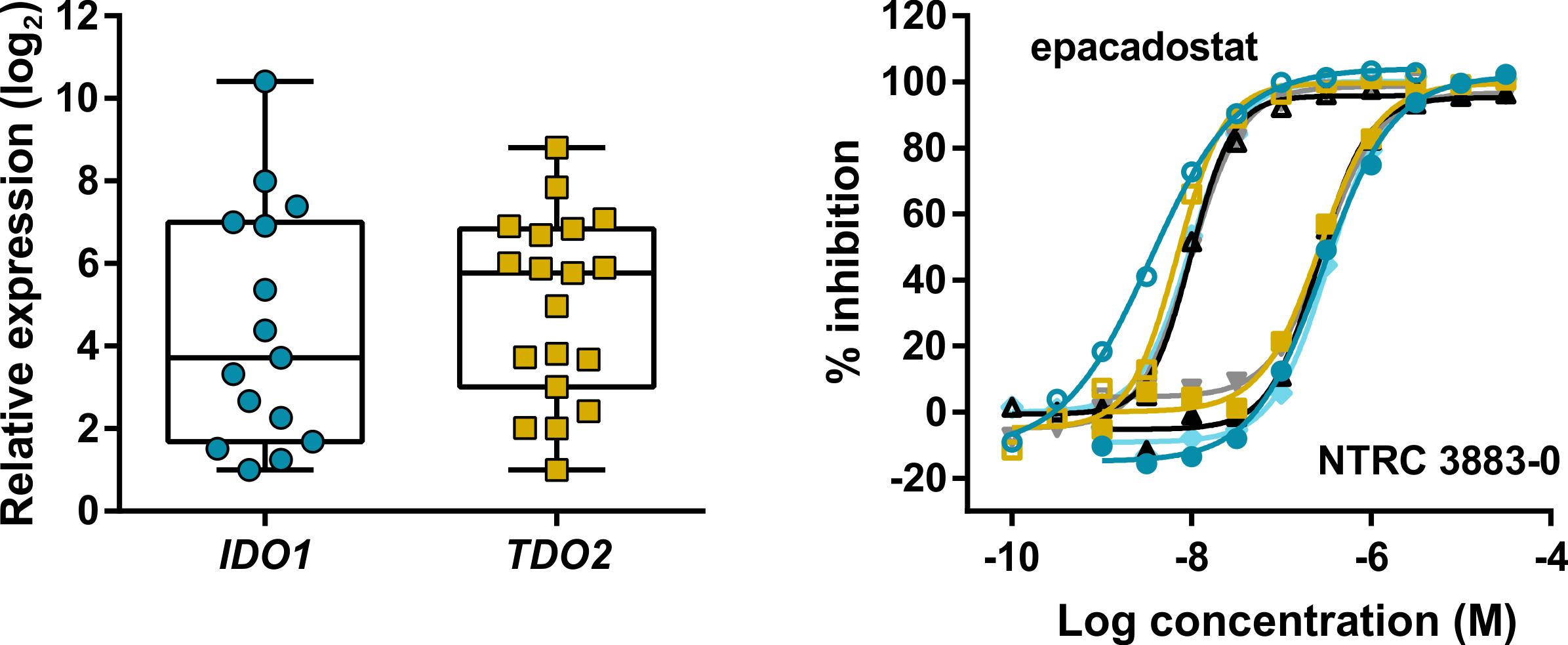 Grobben et al (2021) Figure 5 Frontiers in Immunology